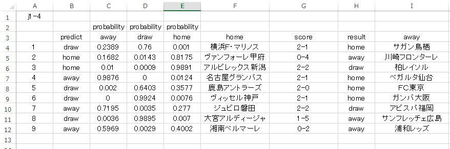 j1-4-accumlation