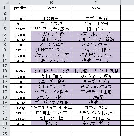 j1-12 j2-13 predict-ibklg