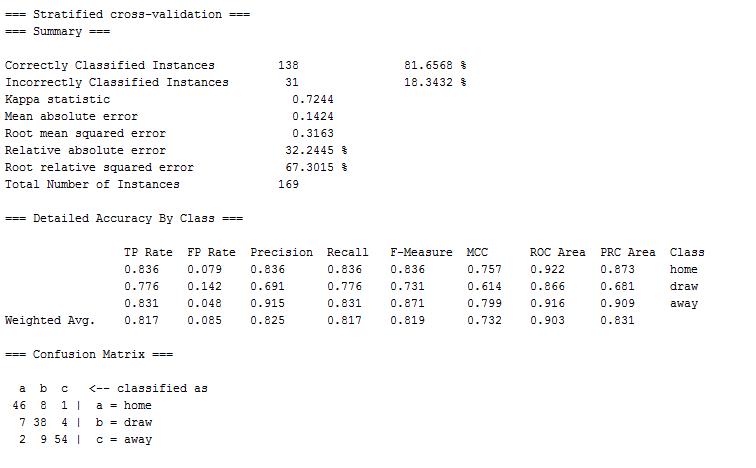 j2-17 予測用クロスバリデーション