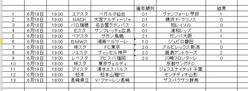 j1-16結果