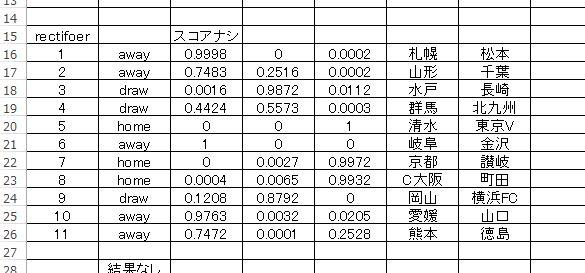j2-24勝敗予測
