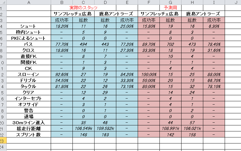 J1-2 広島―鹿島