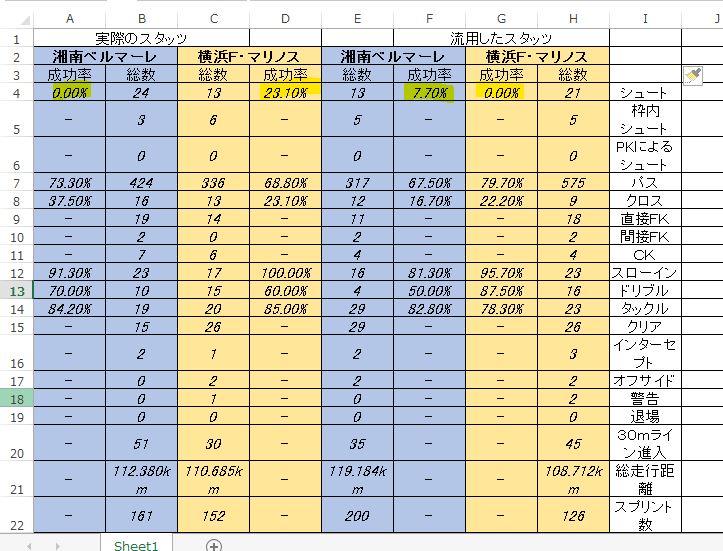 湘南ーマリノス j1-2nd-1