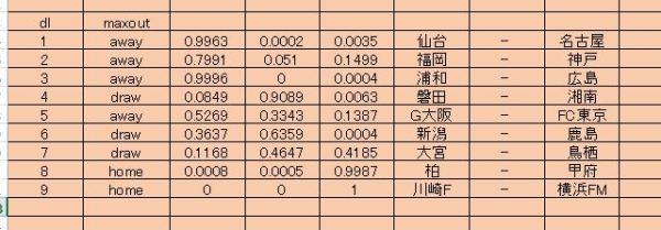 j1-2-13-%e6%9c%80%e7%b5%82%e4%ba%88%e6%83%b3