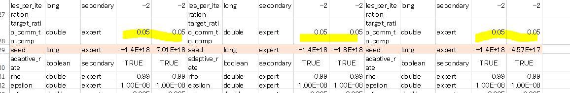 seed%e6%a4%9c%e8%a8%bc